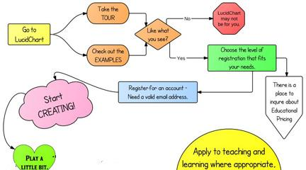 Teachinghistory org