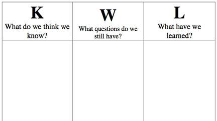 Detail, KWL graphic organizer